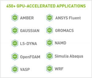 XENON NVIDIA 450 GPU Accelerated Apps