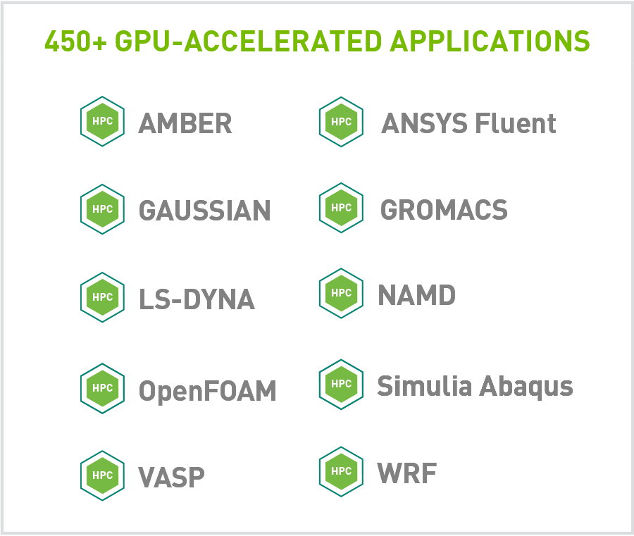 XENON NVIDIA GPU Accelerated Apps