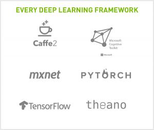 XENON NVIDIA Every deep learning framework