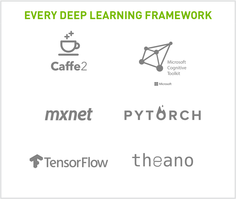 XENON NVIDIA deep learning