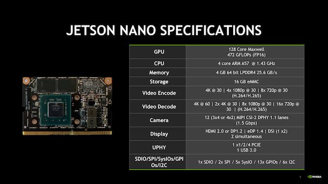 XENON NVIDIA Jetson Nano