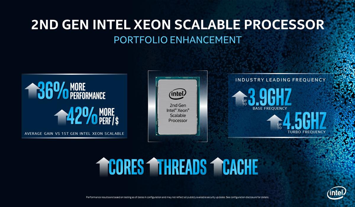 XENON Inte; 2nd Gen Xeon Scalable Portfolio Enhancements